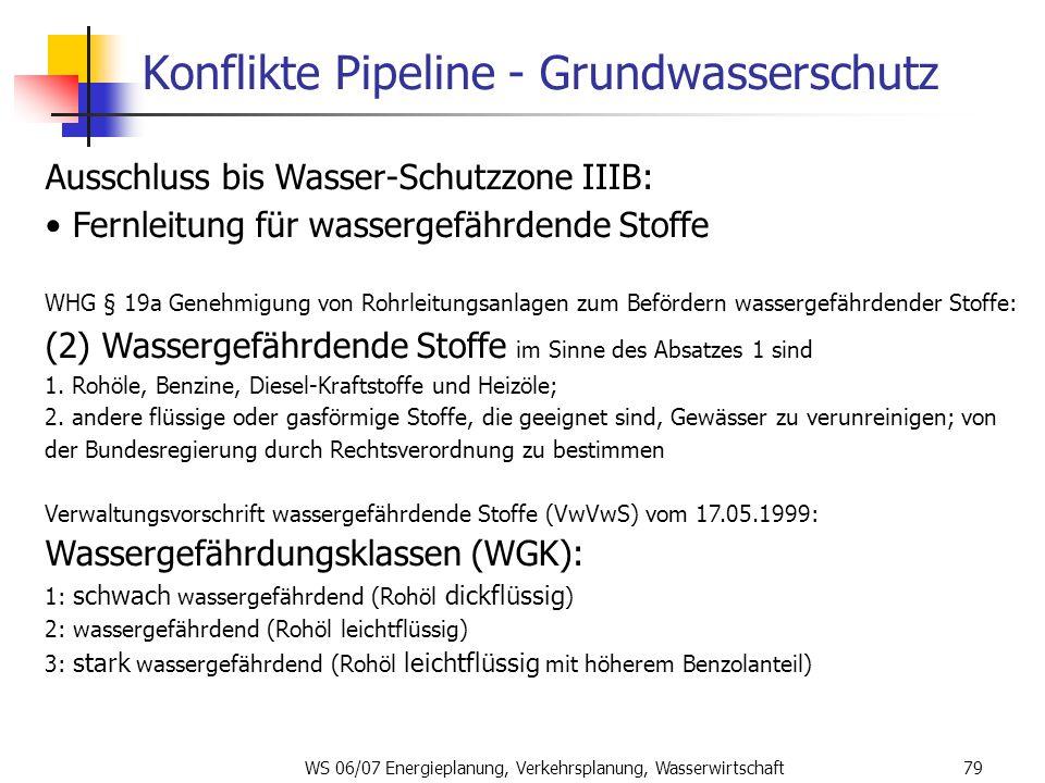 WS 06/07 Energieplanung, Verkehrsplanung, Wasserwirtschaft79 Konflikte Pipeline - Grundwasserschutz Ausschluss bis Wasser-Schutzzone IIIB: Fernleitung