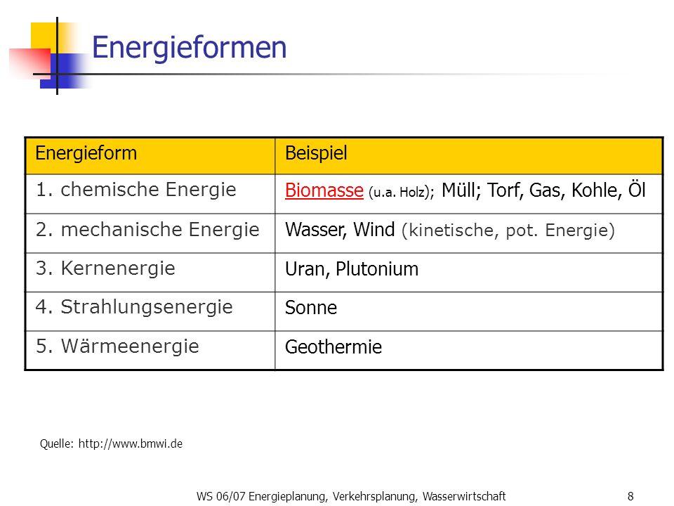 WS 06/07 Energieplanung, Verkehrsplanung, Wasserwirtschaft8 Energieformen EnergieformBeispiel 1. chemische Energie BiomasseBiomasse (u.a. Holz ); Müll
