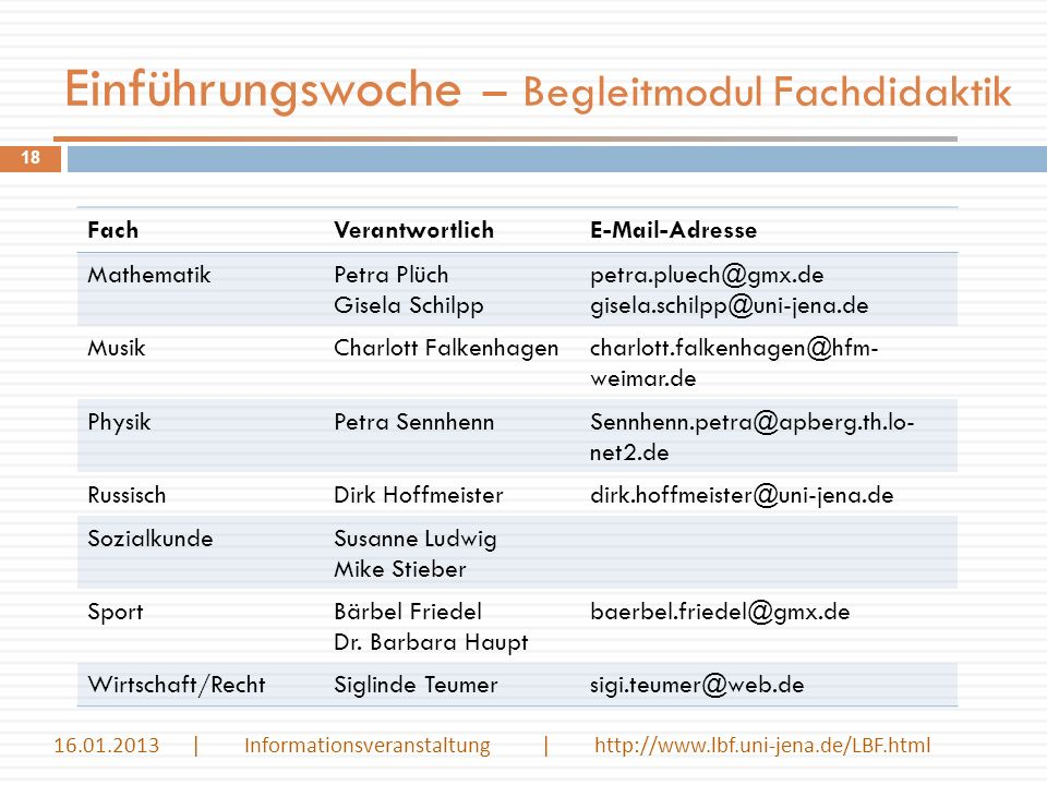 Einführungswoche – Begleitmodul Fachdidaktik 18 FachVerantwortlichE-Mail-Adresse MathematikPetra Plüch Gisela Schilpp petra.pluech@gmx.de gisela.schil