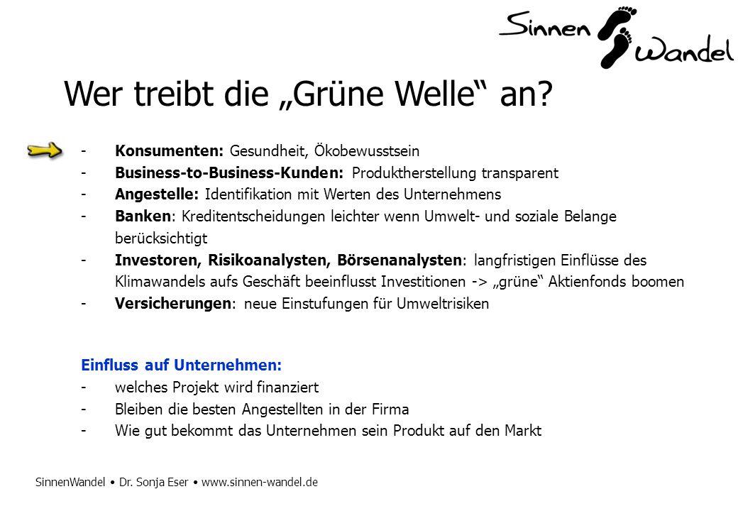 SinnenWandel Dr. Sonja Eser www.sinnen-wandel.de Wer treibt die Grüne Welle an? -Konsumenten: Gesundheit, Ökobewusstsein -Business-to-Business-Kunden: