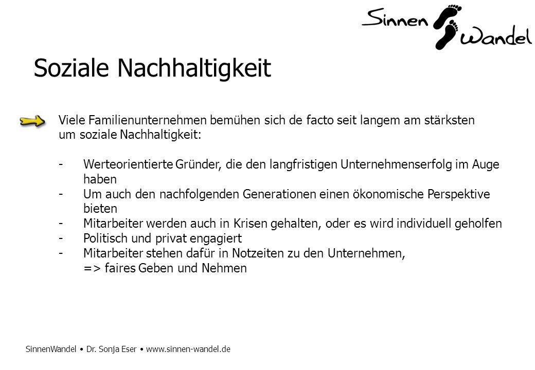 SinnenWandel Dr. Sonja Eser www.sinnen-wandel.de Soziale Nachhaltigkeit Viele Familienunternehmen bemühen sich de facto seit langem am stärksten um so