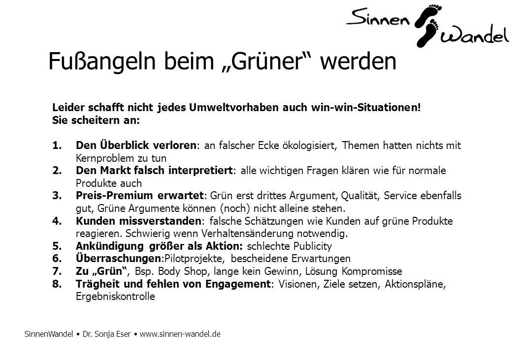 SinnenWandel Dr. Sonja Eser www.sinnen-wandel.de Fußangeln beim Grüner werden Leider schafft nicht jedes Umweltvorhaben auch win-win-Situationen! Sie
