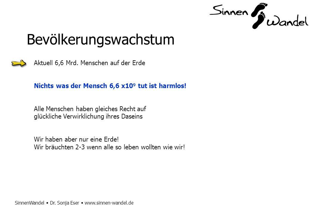 SinnenWandel Dr. Sonja Eser www.sinnen-wandel.de Bevölkerungswachstum Aktuell 6,6 Mrd. Menschen auf der Erde Nichts was der Mensch 6,6 x10 9 tut ist h