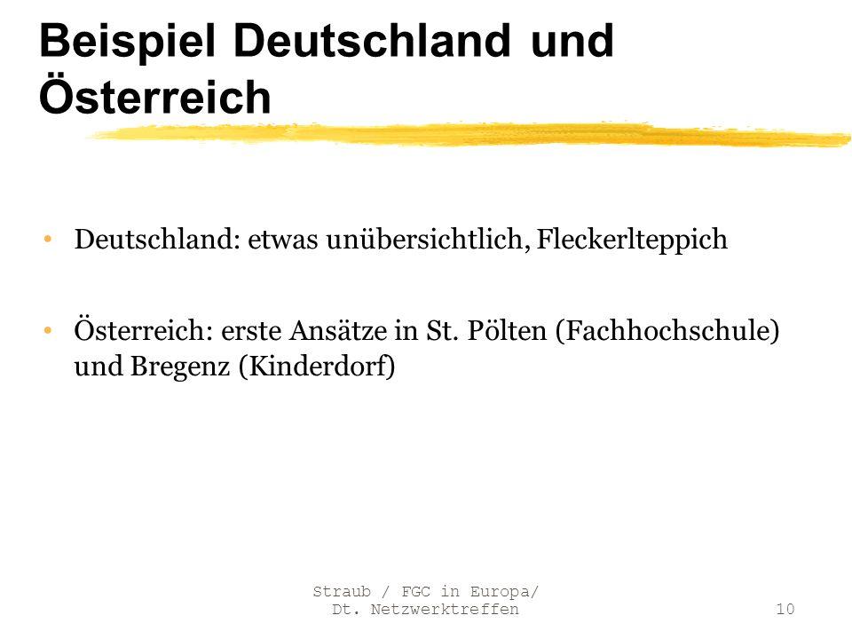 Beispiel Deutschland und Österreich Deutschland: etwas unübersichtlich, Fleckerlteppich Österreich: erste Ansätze in St. Pölten (Fachhochschule) und B