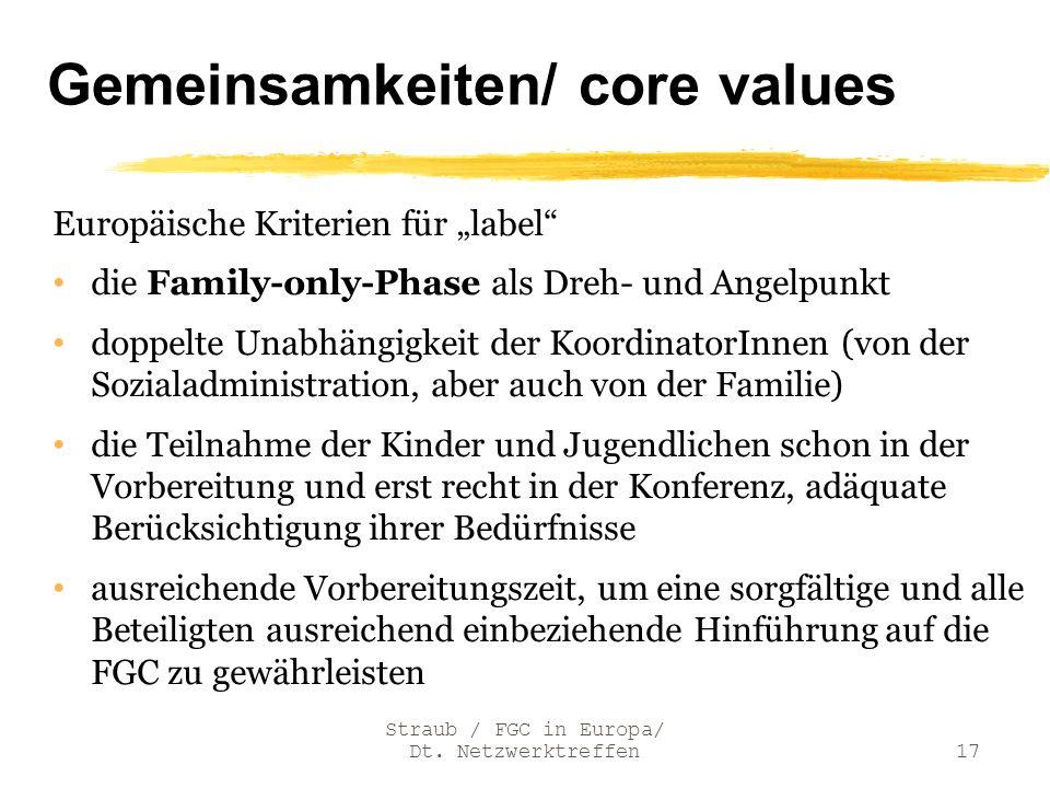 Gemeinsamkeiten/ core values Europäische Kriterien für label die Family-only-Phase als Dreh- und Angelpunkt doppelte Unabhängigkeit der KoordinatorInn