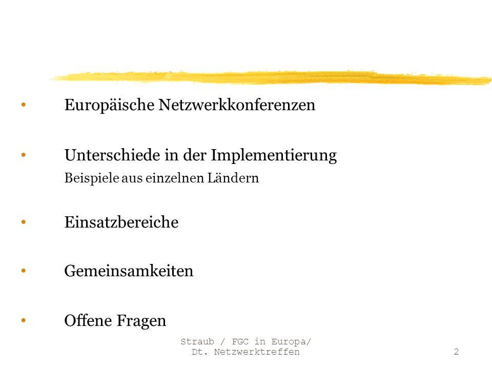 Straub / FGC in Europa/ Dt. Netzwerktreffen2 Europäische Netzwerkkonferenzen Unterschiede in der Implementierung Beispiele aus einzelnen Ländern Einsa