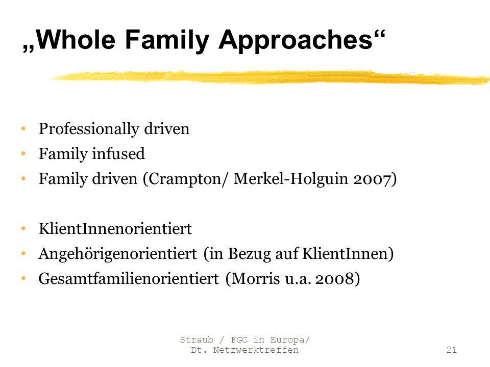 Straub / FGC in Europa/ Dt. Netzwerktreffen21 Whole Family Approaches Professionally driven Family infused Family driven (Crampton/ Merkel-Holguin 200
