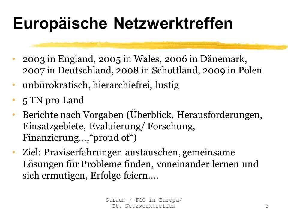 Straub / FGC in Europa/ Dt. Netzwerktreffen3 Europäische Netzwerktreffen 2003 in England, 2005 in Wales, 2006 in Dänemark, 2007 in Deutschland, 2008 i