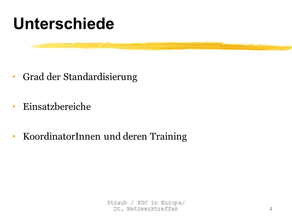 Straub / FGC in Europa/ Dt. Netzwerktreffen4 Unterschiede Grad der Standardisierung Einsatzbereiche KoordinatorInnen und deren Training