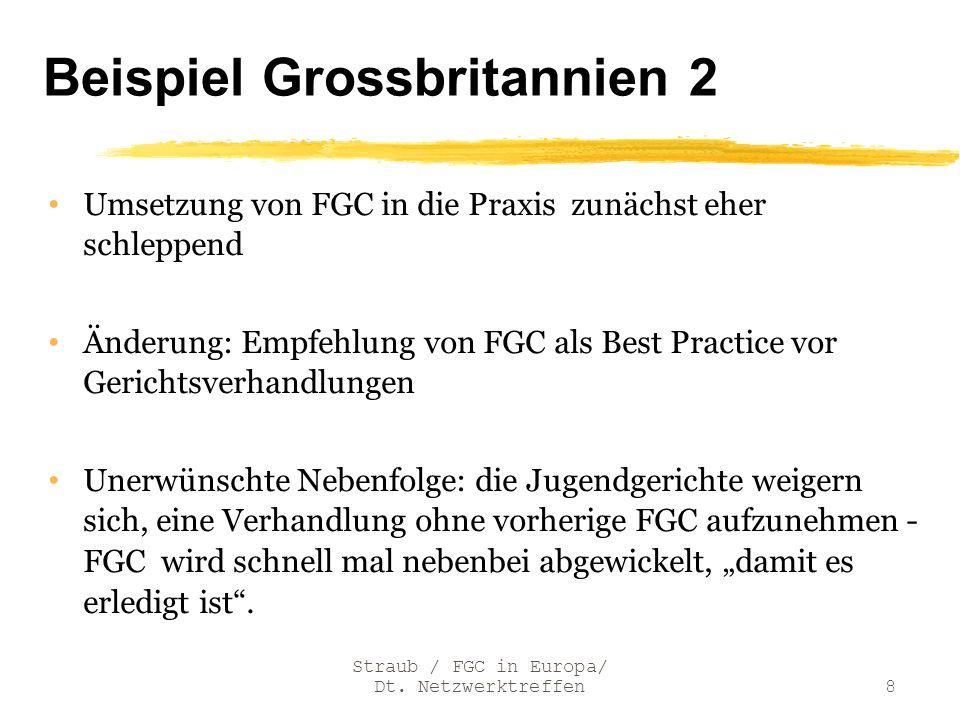 Beispiel Grossbritannien 2 Umsetzung von FGC in die Praxis zunächst eher schleppend Änderung: Empfehlung von FGC als Best Practice vor Gerichtsverhand