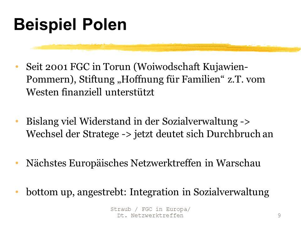 Beispiel Polen Seit 2001 FGC in Torun (Woiwodschaft Kujawien- Pommern), Stiftung Hoffnung für Familien z.T. vom Westen finanziell unterstützt Bislang