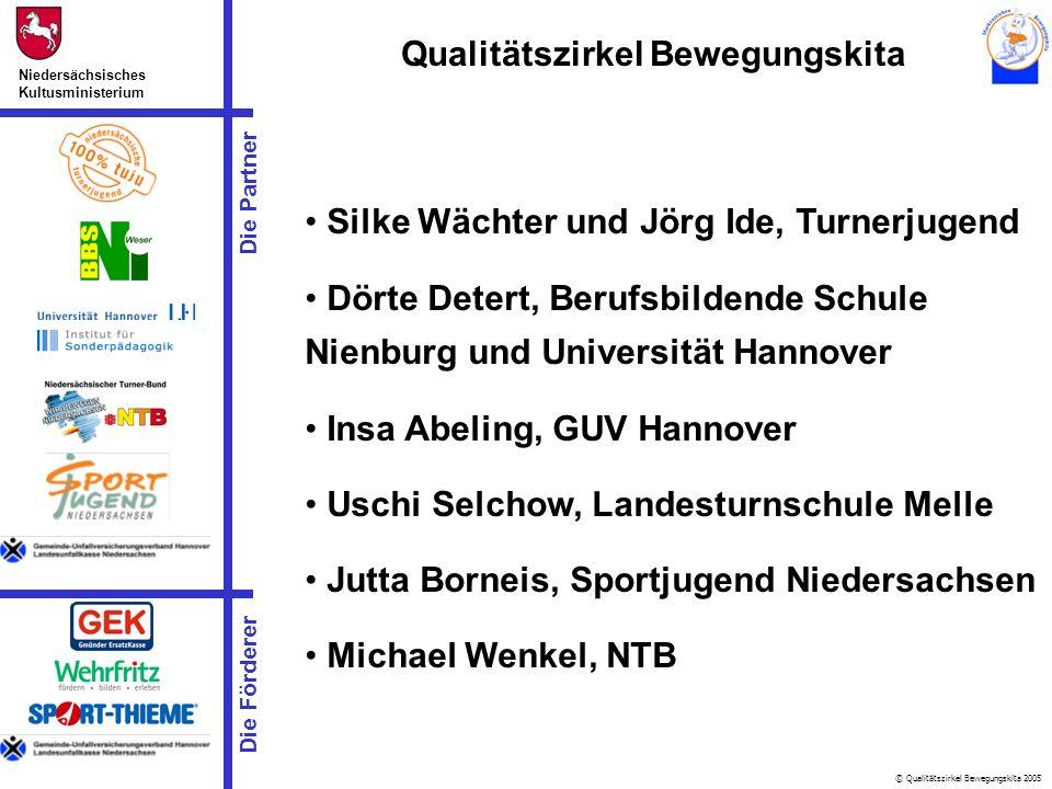 © Qualitätszirkel Bewegungskita 2005 Die Partner Niedersächsisches Kultusministerium Die Förderer Das Markenzeichen Bewegungskita erhöht die Qualität von Bewegungsangeboten in den Einrichtungen, die sich darum bewerben, wird getragen und unterstützt von der Landesregierung, von weiteren Partnern, Fachschulen, Trägern und Kindergärten, wird in Niedersachsen auf Basis festgelegter Kriterien und nach individueller Beratungsphase vergeben.