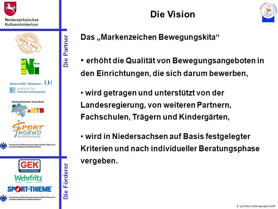 © Qualitätszirkel Bewegungskita 2005 Die Partner Niedersächsisches Kultusministerium Die Förderer Das Markenzeichen Bewegungskita erhöht die Qualität