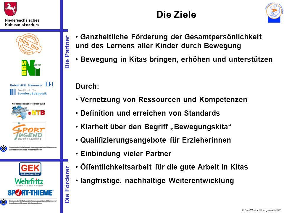 © Qualitätszirkel Bewegungskita 2005 Die Partner Niedersächsisches Kultusministerium Die Förderer Ganzheitliche Förderung der Gesamtpersönlichkeit und