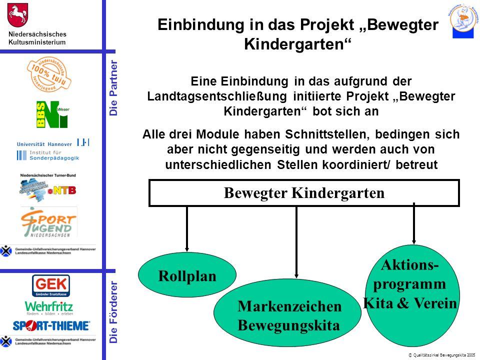 © Qualitätszirkel Bewegungskita 2005 Die Partner Niedersächsisches Kultusministerium Die Förderer Eine Einbindung in das aufgrund der Landtagsentschli
