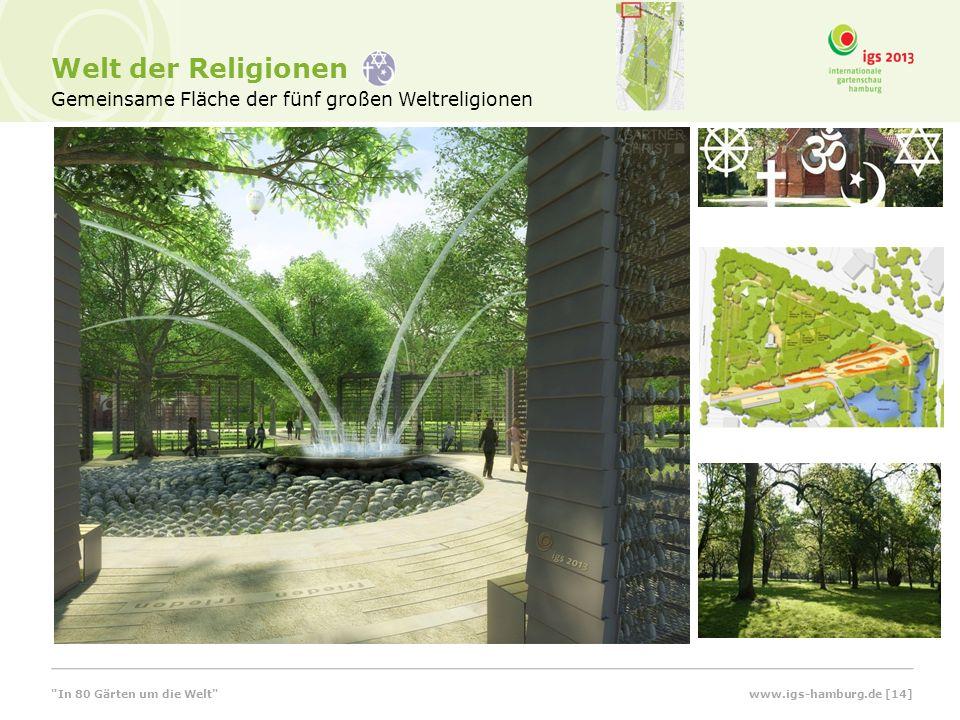 Welt der Religionen Gemeinsame Fläche der fünf großen Weltreligionen www.igs-hamburg.de [14]