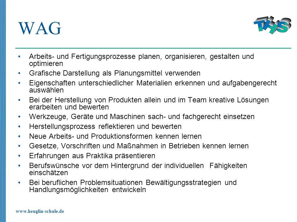 www.heuglin-schule.de WAG Arbeits- und Fertigungsprozesse planen, organisieren, gestalten und optimieren Grafische Darstellung als Planungsmittel verw