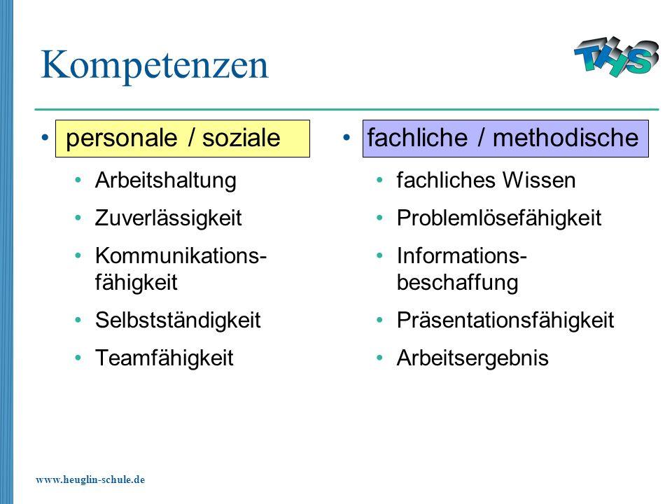 www.heuglin-schule.de Kompetenzen personale / soziale Arbeitshaltung Zuverlässigkeit Kommunikations- fähigkeit Selbstständigkeit Teamfähigkeit fachlic