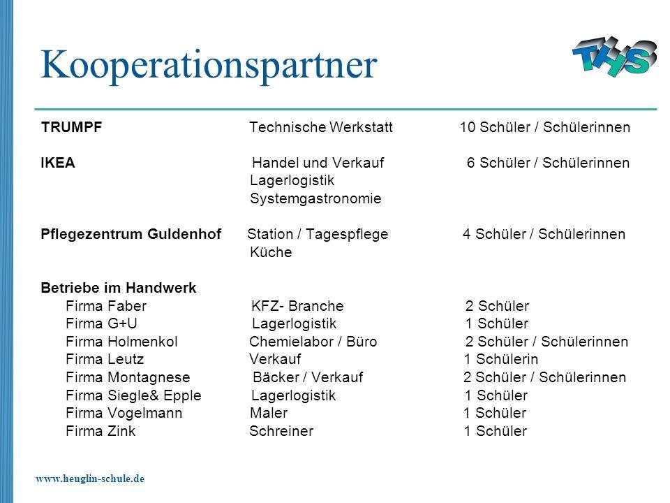 www.heuglin-schule.de Kooperationspartner TRUMPF Technische Werkstatt 10 Schüler / Schülerinnen IKEA Handel und Verkauf 6 Schüler / Schülerinnen Lager