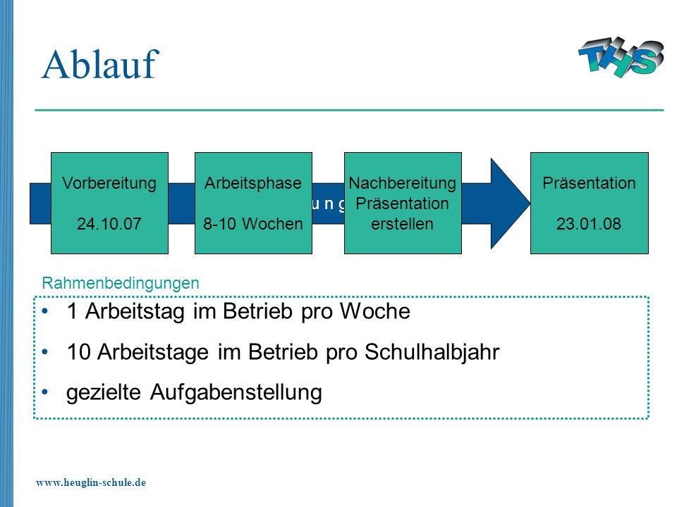 www.heuglin-schule.de D u r c h f ü h r u n g Ablauf 1 Arbeitstag im Betrieb pro Woche 10 Arbeitstage im Betrieb pro Schulhalbjahr gezielte Aufgabenst