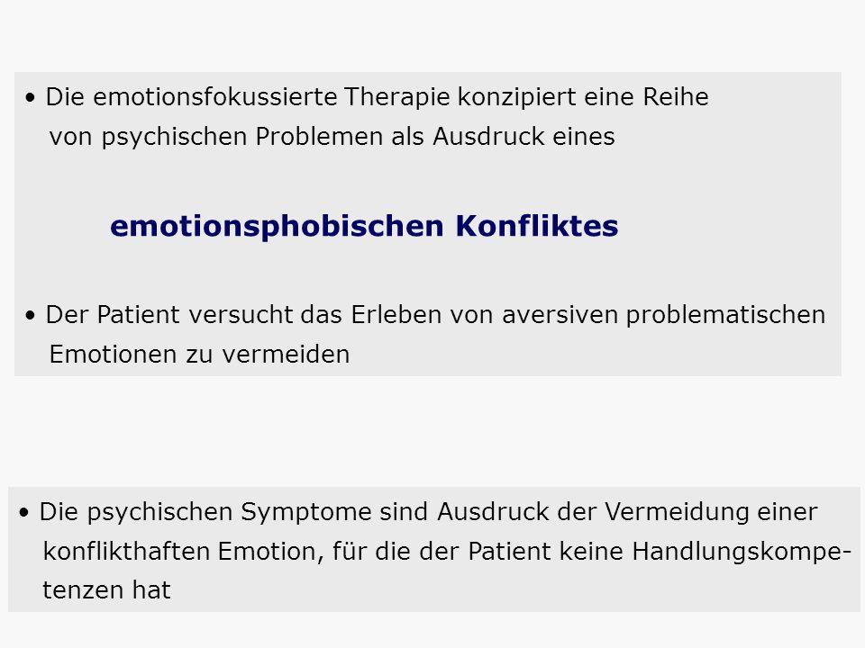 Die emotionsfokussierte Therapie konzipiert eine Reihe von psychischen Problemen als Ausdruck eines emotionsphobischen Konfliktes Der Patient versucht