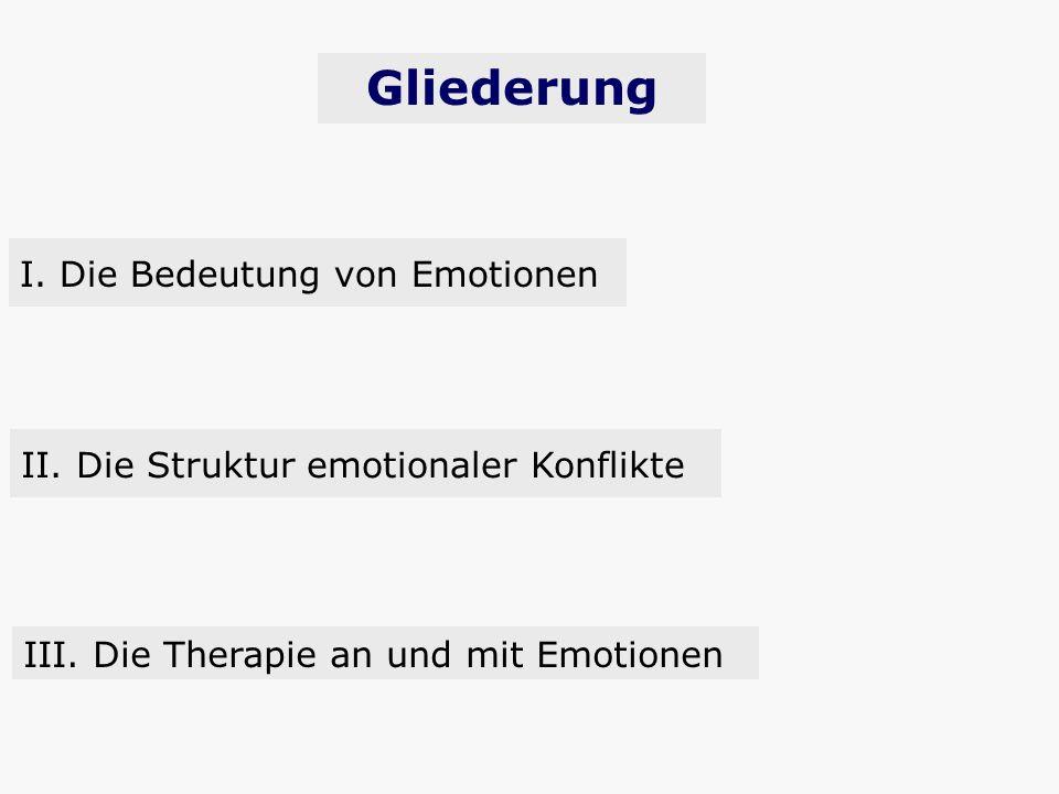 Gliederung II. Die Struktur emotionaler Konflikte III. Die Therapie an und mit Emotionen I. Die Bedeutung von Emotionen