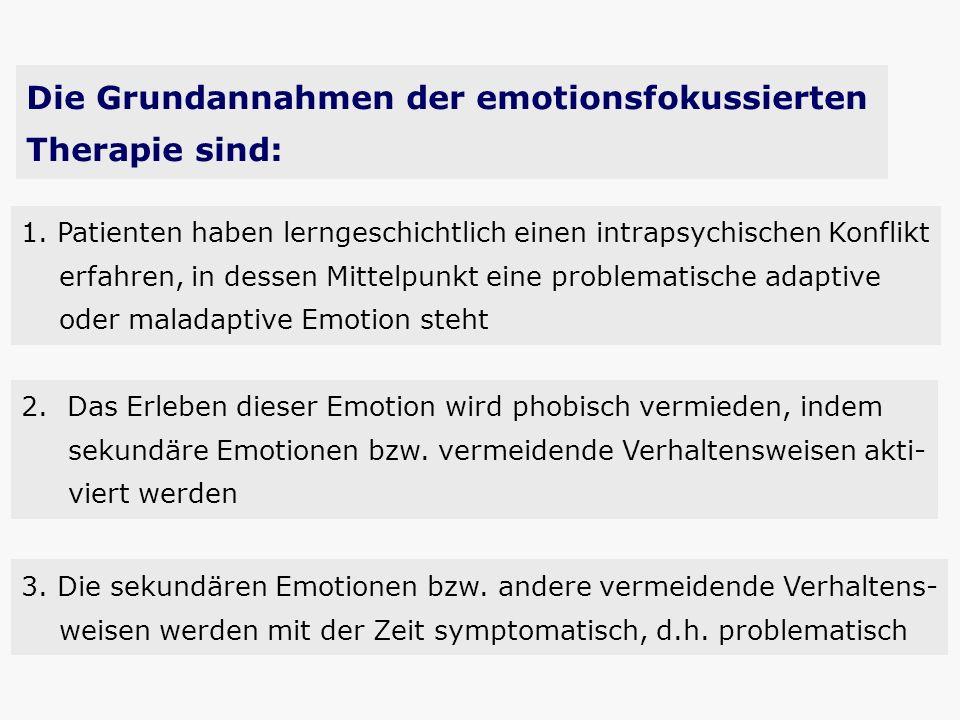 Die Grundannahmen der emotionsfokussierten Therapie sind: 3. Die sekundären Emotionen bzw. andere vermeidende Verhaltens- weisen werden mit der Zeit s