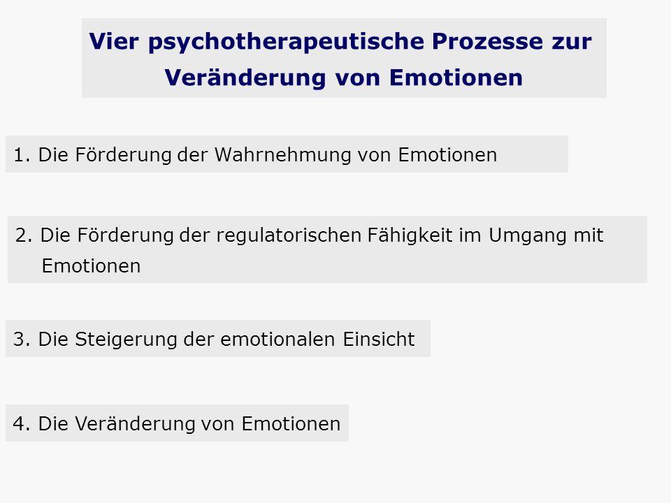 1. Die Förderung der Wahrnehmung von Emotionen Vier psychotherapeutische Prozesse zur Veränderung von Emotionen 4. Die Veränderung von Emotionen 2. Di