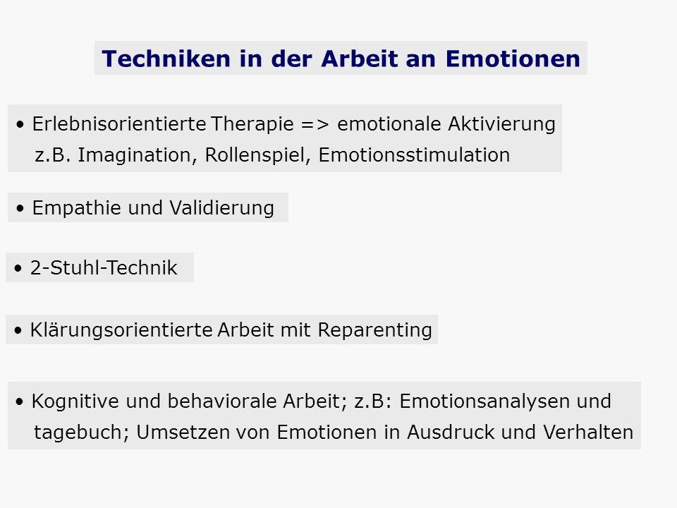 Techniken in der Arbeit an Emotionen Erlebnisorientierte Therapie => emotionale Aktivierung z.B. Imagination, Rollenspiel, Emotionsstimulation Empathi