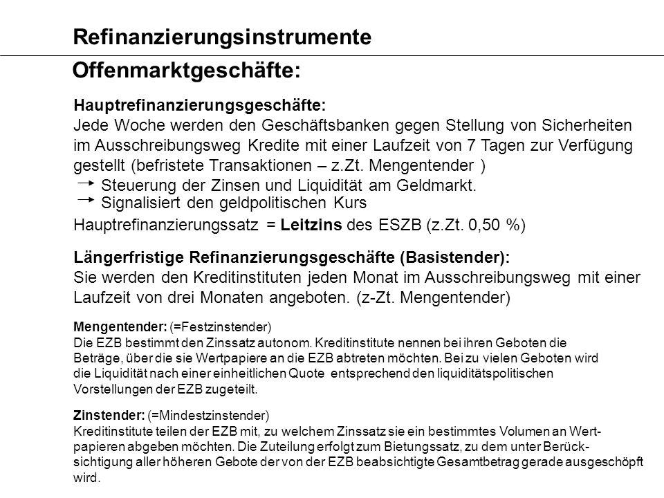 Refinanzierungsinstrumente Offenmarktgeschäfte: Längerfristige Refinanzierungsgeschäfte (Basistender): Sie werden den Kreditinstituten jeden Monat im