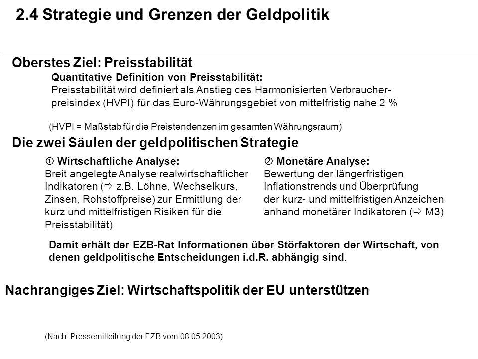 2.4 Strategie und Grenzen der Geldpolitik Die zwei Säulen der geldpolitischen Strategie Monetäre Analyse: Bewertung der längerfristigen Inflationstren