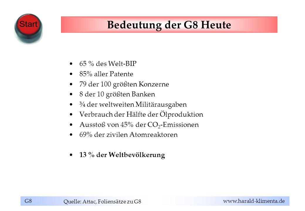 G8 www.harald-klimenta.de 65 % des Welt-BIP 85% aller Patente 79 der 100 größten Konzerne 8 der 10 größten Banken ¾ der weltweiten Militärausgaben Ver