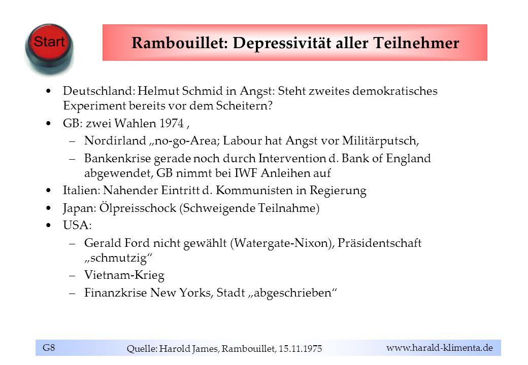 G8 www.harald-klimenta.de Rambouillet: Depressivität aller Teilnehmer Deutschland: Helmut Schmid in Angst: Steht zweites demokratisches Experiment ber