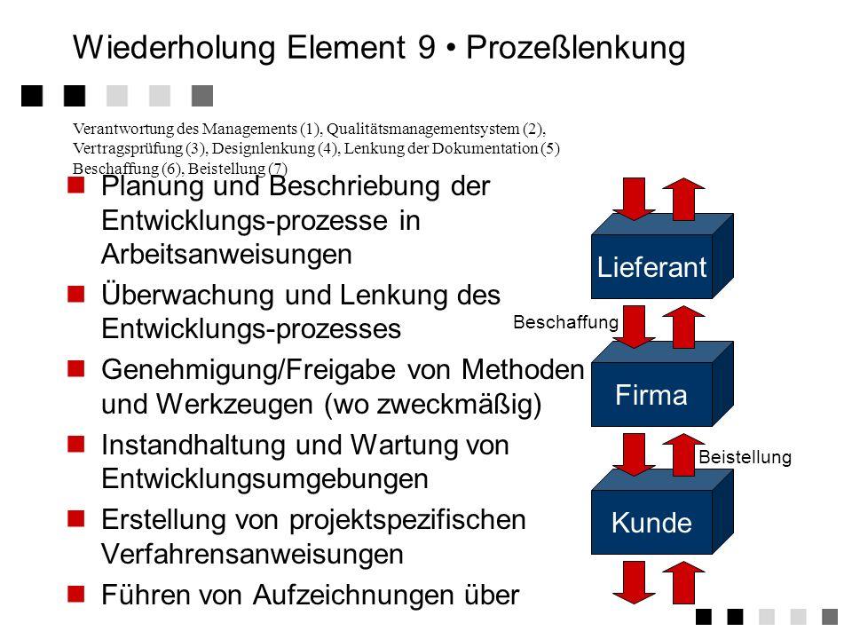 Wiederholung Element 1-8 Element 1: Verantwortung des Managements Element 2: Qualitätsmanagementsystem Element 3: Vertragsprüfung Element 4: Designlen