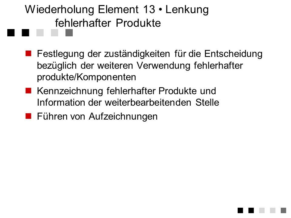 Wiederholung Element 12 Prüfstatus Festlegung der Kennzeichnungsart für die Erkennbarkeit des Prüfstatus Regelung der Zuständigkeit für die Festlegung