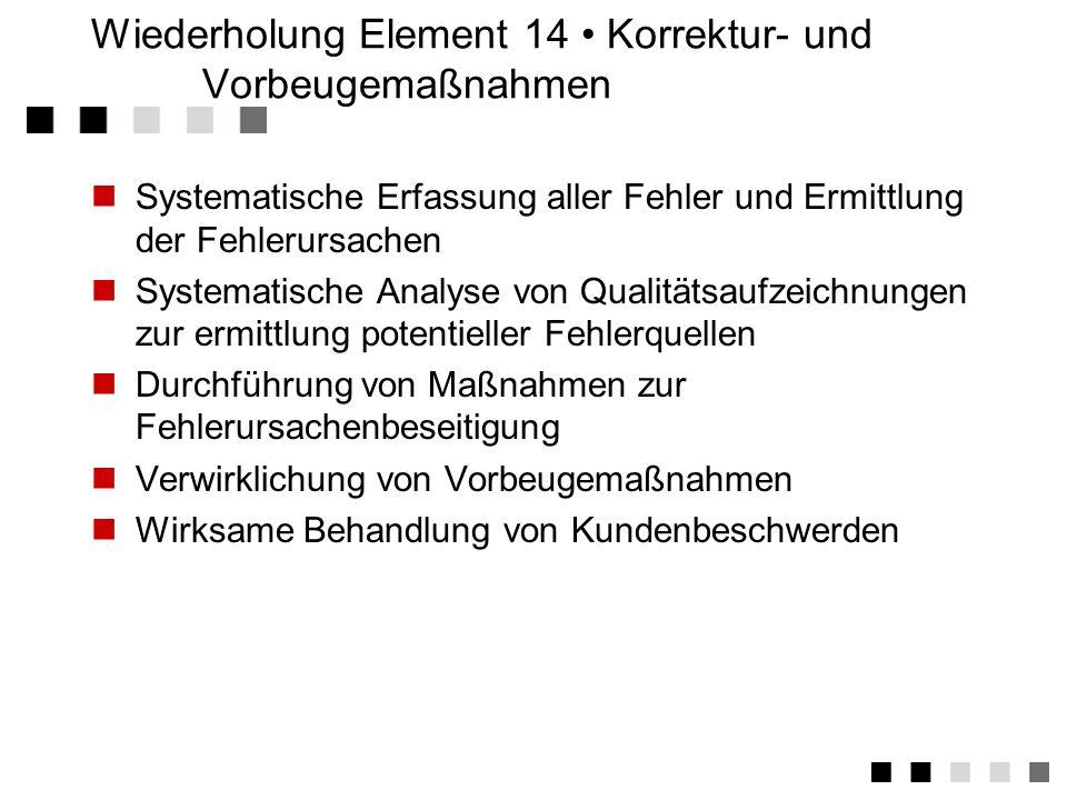 Wiederholung Element 13 Lenkung fehlerhafter Produkte Festlegung der zuständigkeiten für die Entscheidung bezüglich der weiteren Verwendung fehlerhaft
