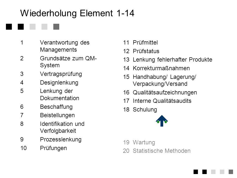3.18.4Schulungsarten Interne Schulungen Seminare mit internen Referenten Workshops von Spezialisten mit konkreten Schwerpunkten Firmen-Training Traini