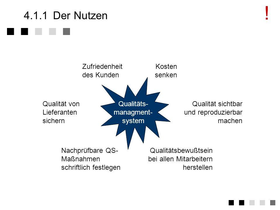 4.1Ziel Der Nutzen Der Q-Management Regelkreis