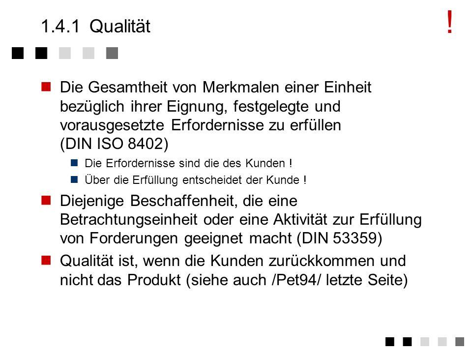 1.4Definitionen Qualität Qualitätssicherung Ablauf-/Aufbauorganisation Qualitätsmanagement FHSymbol1 Rahmenbedingungen für Qualität in der Softwareent