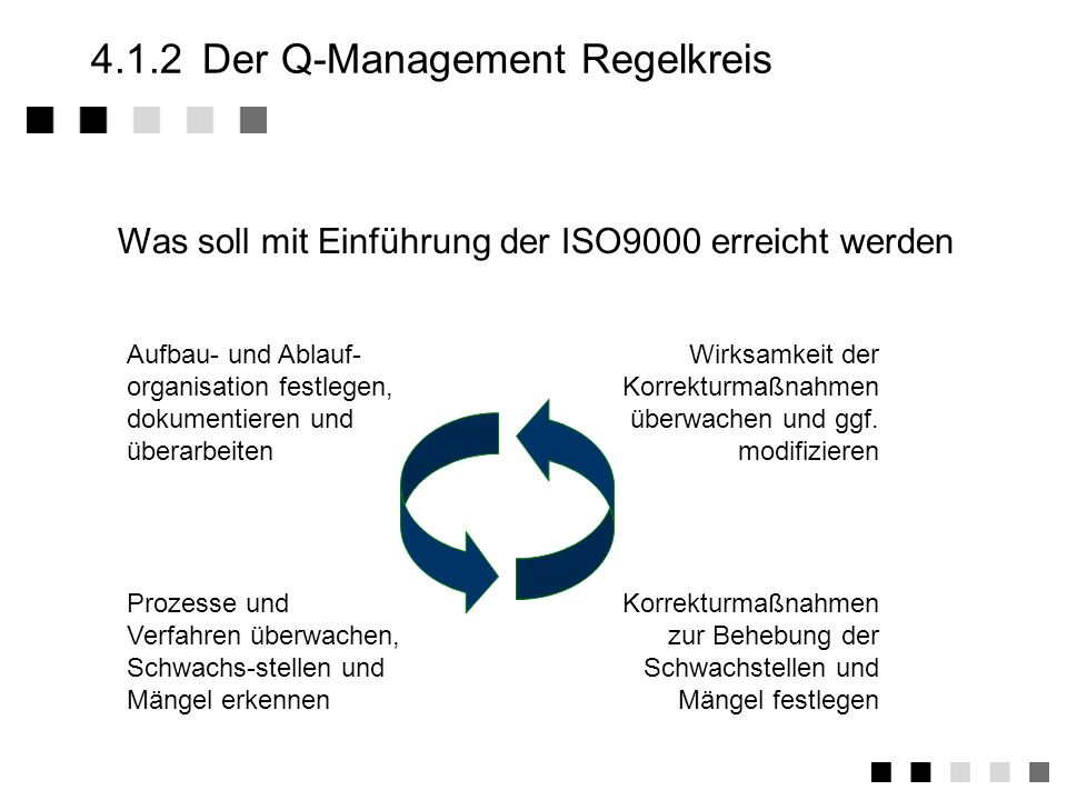 4.1.1Der Nutzen Qualitäts- managment- system Zufriedenheit des Kunden Kosten senken Qualität von Lieferanten sichern Qualität sichtbar und reproduzier