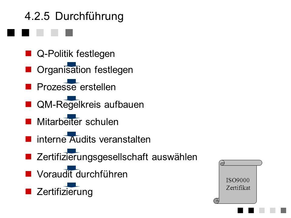 4.2.4Konzept Q-Team einrichten Qualifikation der Mitarbeiter Zusammensetzung der Mitarbeiter Planung der Aktivitäten Terminplanung Ressourcenplanung A