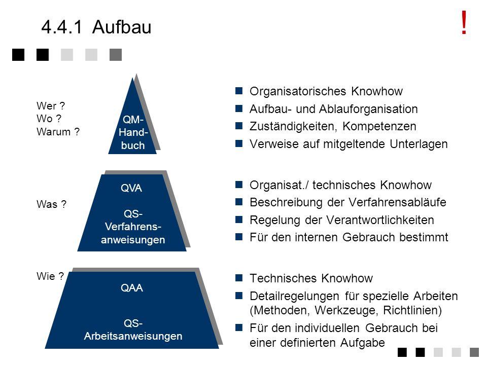 4.4Dokumente Aufbau QMH - Aufbau QMH - Interne Struktur QVA QAA (Formblätter)
