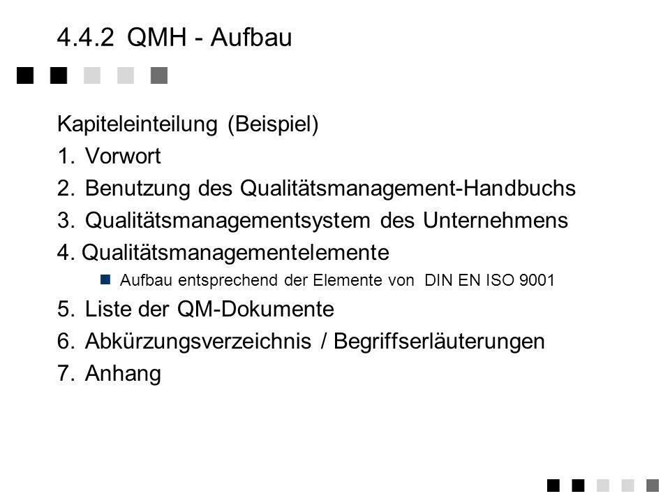 4.4.1Aufbau Organisatorisches Knowhow Aufbau- und Ablauforganisation Zuständigkeiten, Kompetenzen Verweise auf mitgeltende Unterlagen Organisat./ tech