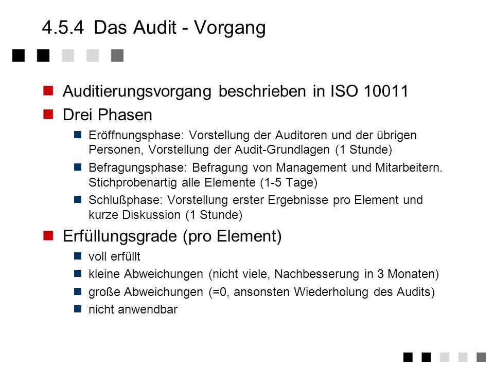 4.5.3Phasen Voraussetzungen prüfen Zertifizierende Bereiche festlegen Vorbeurteilung durch Fragekatalog Optional: Voraudit durch Zert.-Gesellsch. Prüf