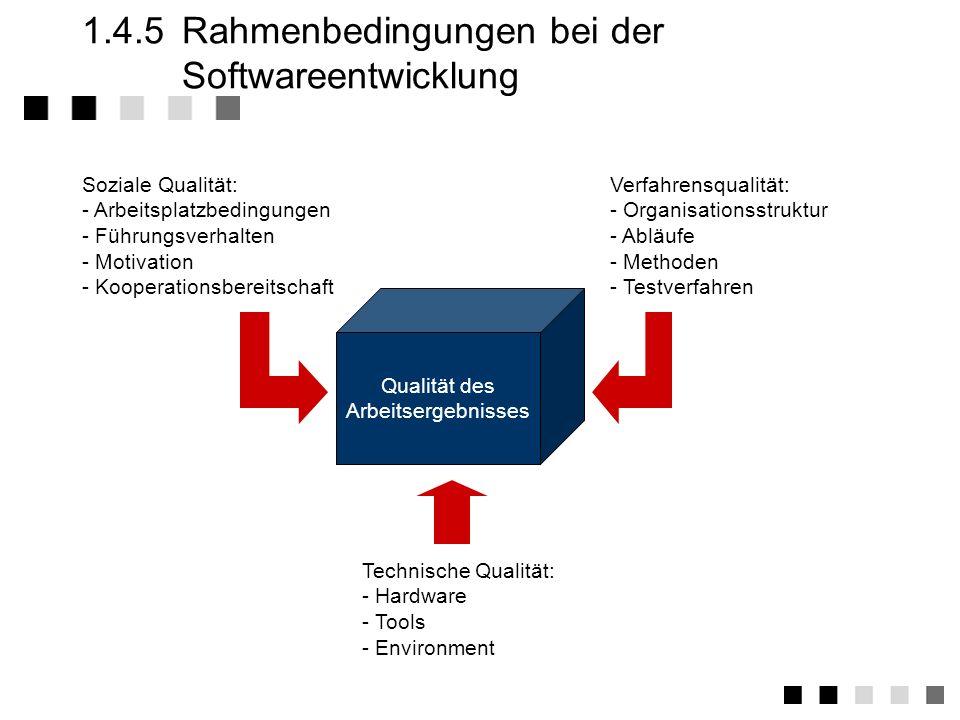 1.4.4 Qualitätsmanagement Alle Tätigkeiten der Gesamtführungsaufgabe, welche die Qualitätspolitik, Ziele und Verantwortungen festlegen sowie diese dur