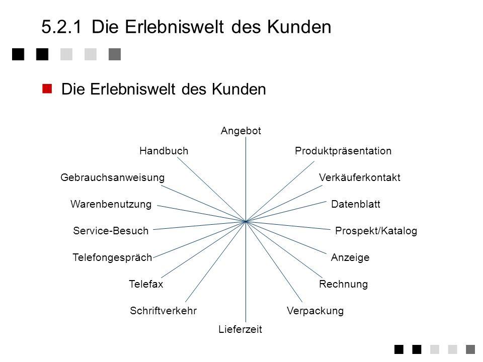 5.2Kunden und Prozesse Die Erlebniswelt des Kunden Kundenorientierung Kundenbefragung Lieferant/Kunde Struktur Beispiel 1 Beispiel 2