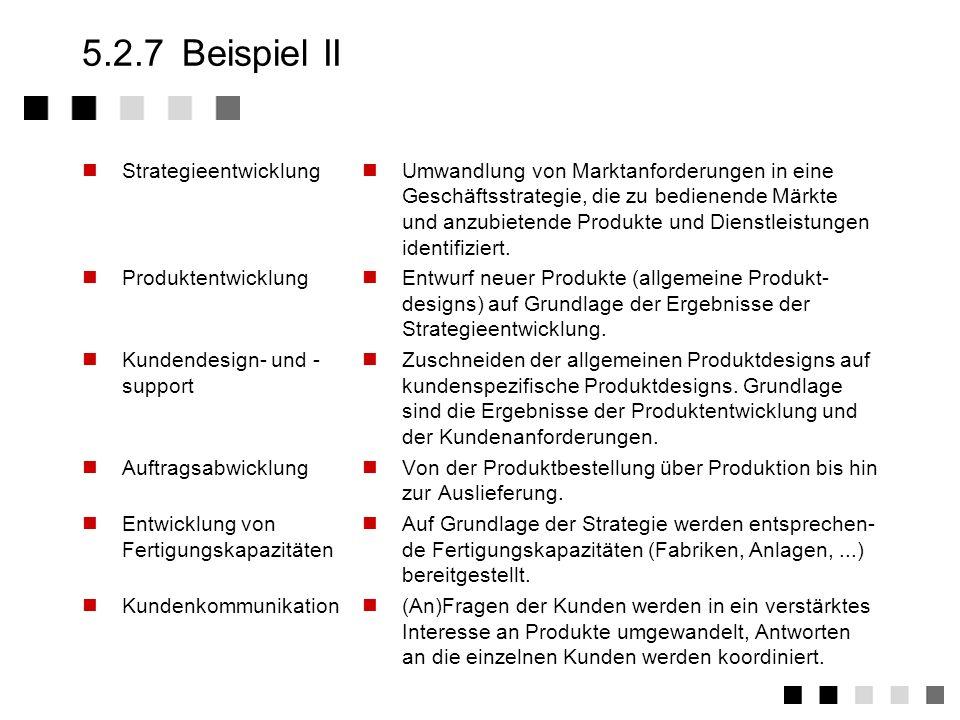 5.2.6Beispiel I TEXAS INSTRUMENTS in der Halbleitersparte Entwickl. Fertigungs- fähigk. Strategie- entwick- lung Entwurf Produkt- entwick- lung Kunden