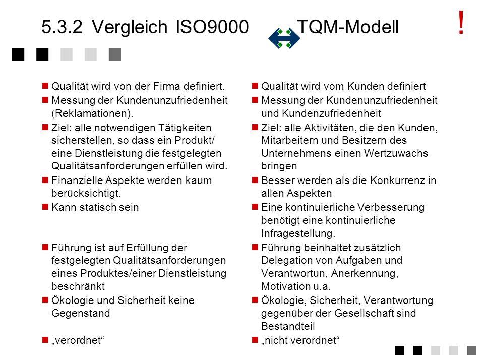 5.3.1TQM und das Unternehmen Total Quality Management Unternehmen Admini- stration Marke- ting Entwickl. Einkauf Produktion Vertrieb Service Contol- l