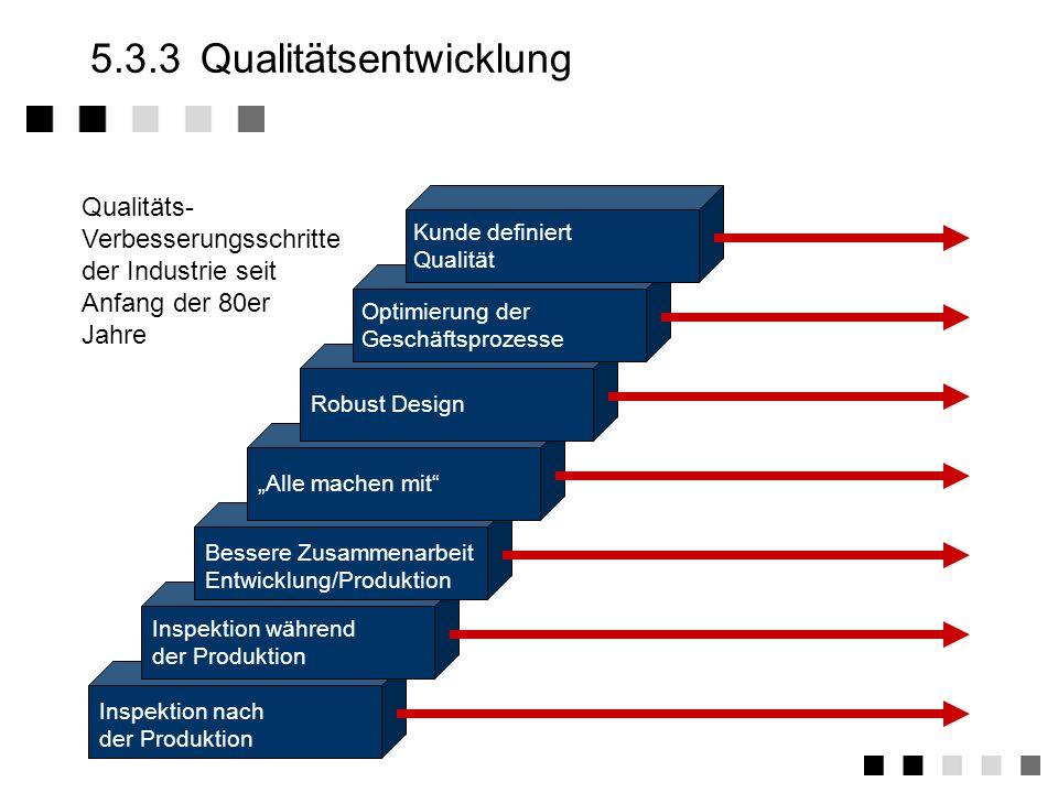 5.3.2Vergleich ISO9000 TQM-Modell Qualität wird von der Firma definiert. Messung der Kundenunzufriedenheit (Reklamationen). Ziel: alle notwendigen Tät