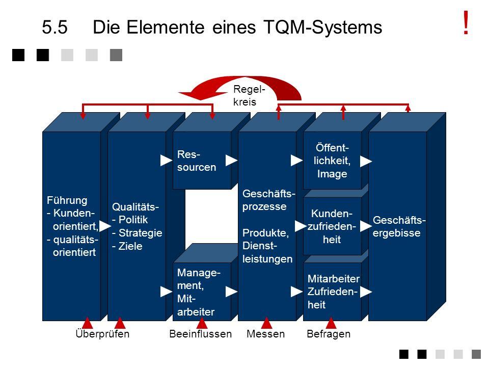 5.4.2Mitarbeiterorientierung Problemlösungen Management Mitarbeiter Problem- erkennung Management Mitarbeiter Traditionelle Verantwortung für die Behe